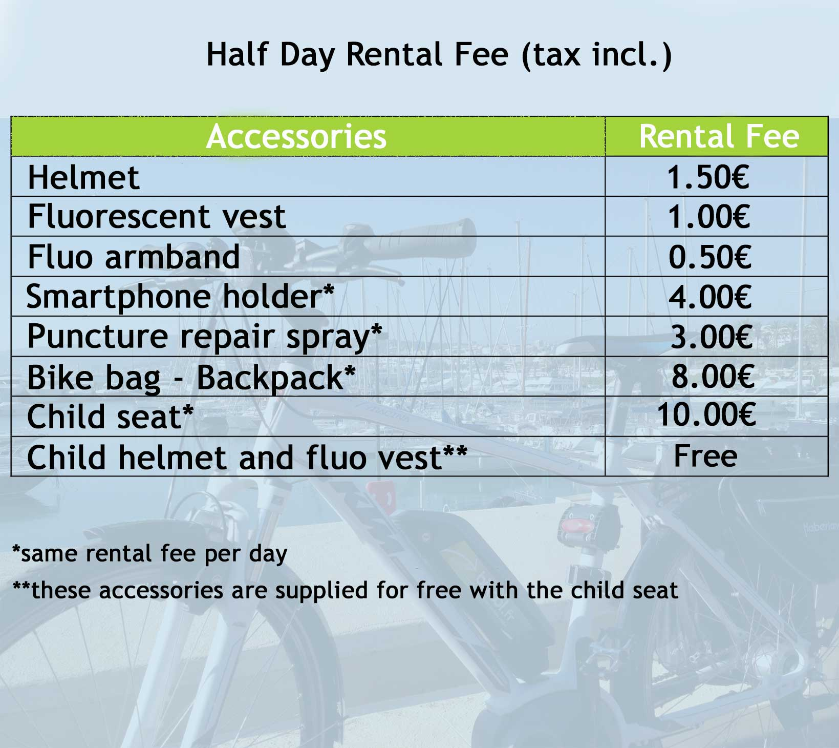 Bikool accessories rental fees